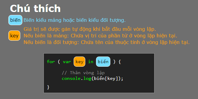 Vòng lặp Javascript - Vòng lặp For in